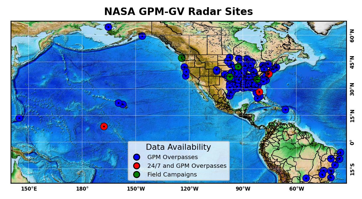 GPM Ground Validation Data Archive